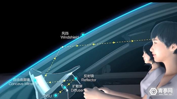 英飞凌发布MEMS AR HUD,提升光学效率、缩减体积